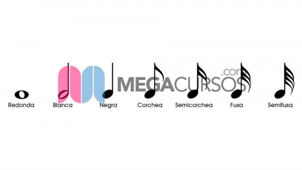 Aprende los signos para entender la música