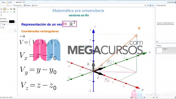 Origen y representación de los vectores. Parte B
