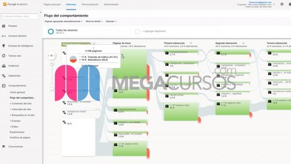 Aprende a usar Google Analytics y todas sus funciones