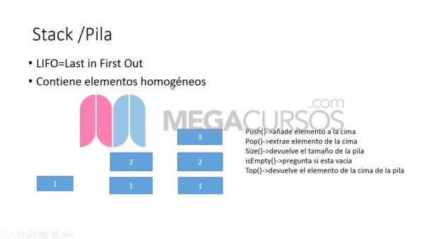 Entiene los conceptos con las diapositivas que prepara el profesor