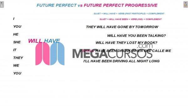 Futuro Perfecto & Progresivo