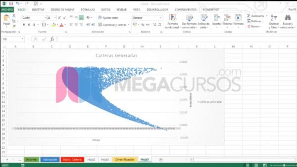 Utiliza excel para crear precisos gráficos que te ayuden en tu compra de acciones