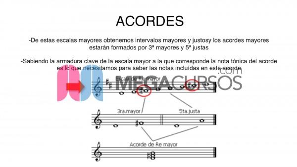 Comprende la armonía, acordes y notación de éstos