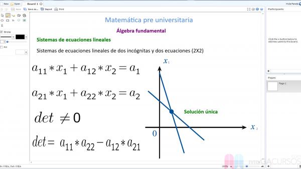 Aplicaciones algebraicas para resolución de sistemas de ecuaciones