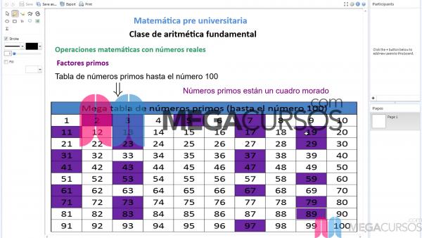 Operaciones en la aritmética fundamental con números primos. Parte A