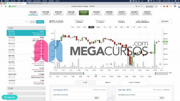 Trading en plataformas