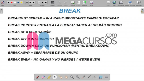 Phrasal Verbs (Break)