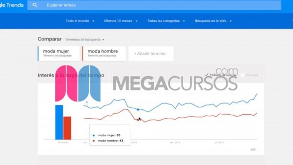 Analiza relevancia con Google Trends