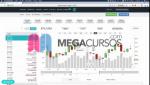 Trading en plataformas. Plataforma Cex. Funciones en Cex Parte C