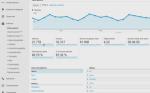 Introducción a Google Analytics.