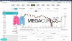 Trading en plataformas. Plataforma Cex. Gráficos en Cex. Parte B