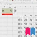 Análisis de rentabilidad histórica
